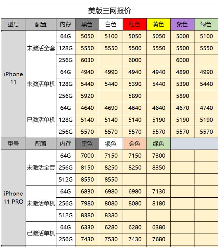 暴利小生意:苹果水货手机加盟日赚500