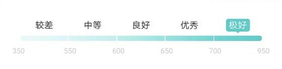 闲鱼赚钱项目玩法全方位拆解(上)